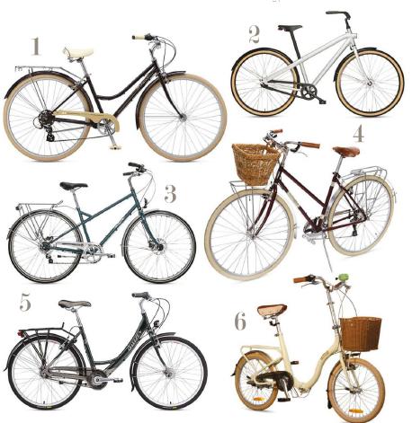 Bike Buying